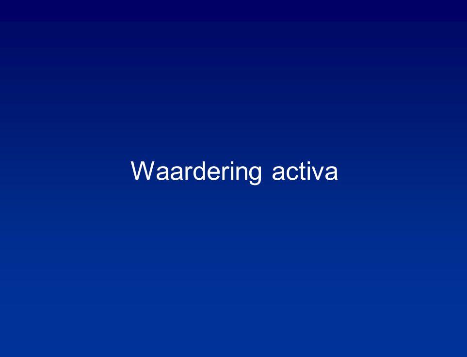 Waardering activa