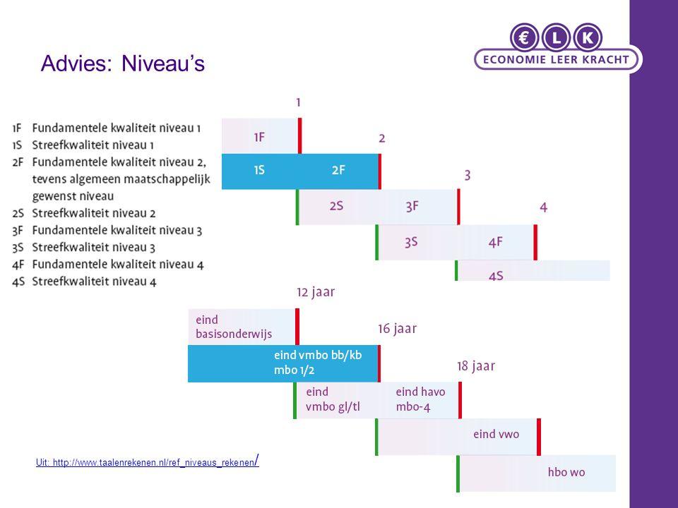 Advies: Niveau's Uit: http://www.taalenrekenen.nl/ref_niveaus_rekenen /