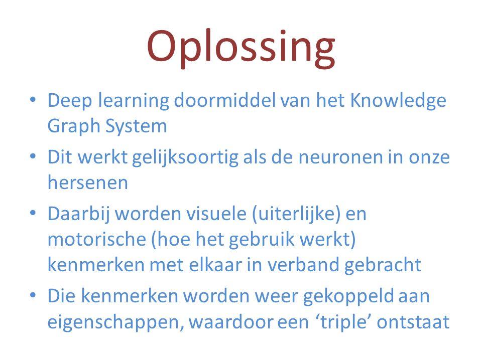 Oplossing Deep learning doormiddel van het Knowledge Graph System Dit werkt gelijksoortig als de neuronen in onze hersenen Daarbij worden visuele (uiterlijke) en motorische (hoe het gebruik werkt) kenmerken met elkaar in verband gebracht Die kenmerken worden weer gekoppeld aan eigenschappen, waardoor een 'triple' ontstaat