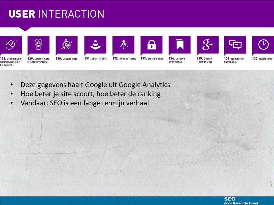 Deze gegevens haalt Google uit Google Analytics Hoe beter je site scoort, hoe beter de ranking Vandaar: SEO is een lange termijn verhaal