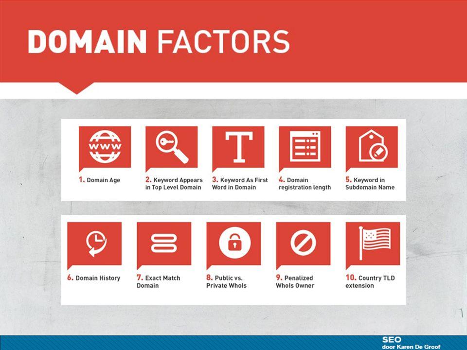 Creëer twee sitemaps HTML - sitemappagina voor gebruikers XML- sitemapbestand voor zoekmachines