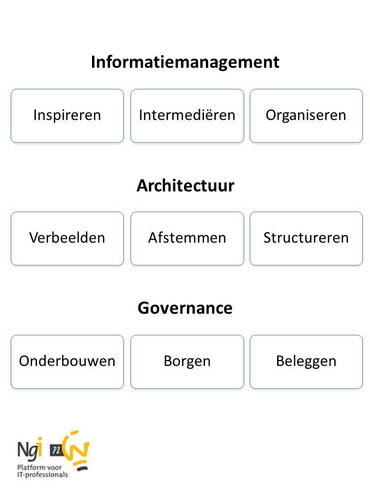 Informatiemanagement Inspireren : kan het belang van informatie vormgeven vanuit zingeving en betekenis in een sociaal-organisatorische context; Intermediëren : kan een afstemmings- en regierol vervullen om het belang van de informatievoorziening te borgen binnen de organisatie door te communiceren en te informeren; Organiseren : kan een sturende en regisserende rol vervullen in de realisatie van de informatievoorziening zoals die vanuit de besturingsprincipes (governance) gelden.