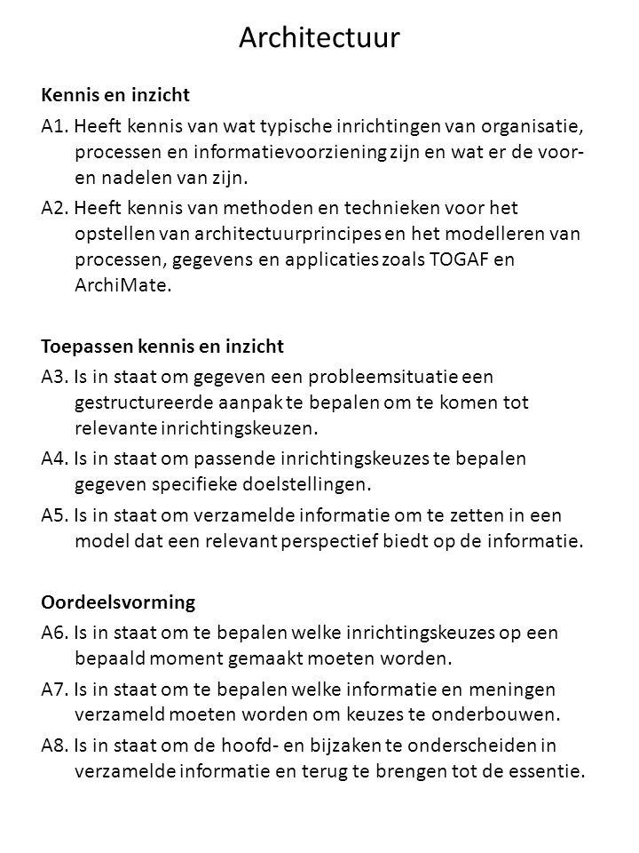 Architectuur Kennis en inzicht A1.