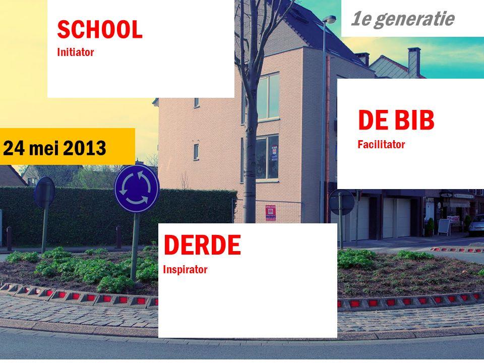 SCHOOL Initiator DE BIB Facilitator DERDE Inspirator 1e generatie 24 mei 2013