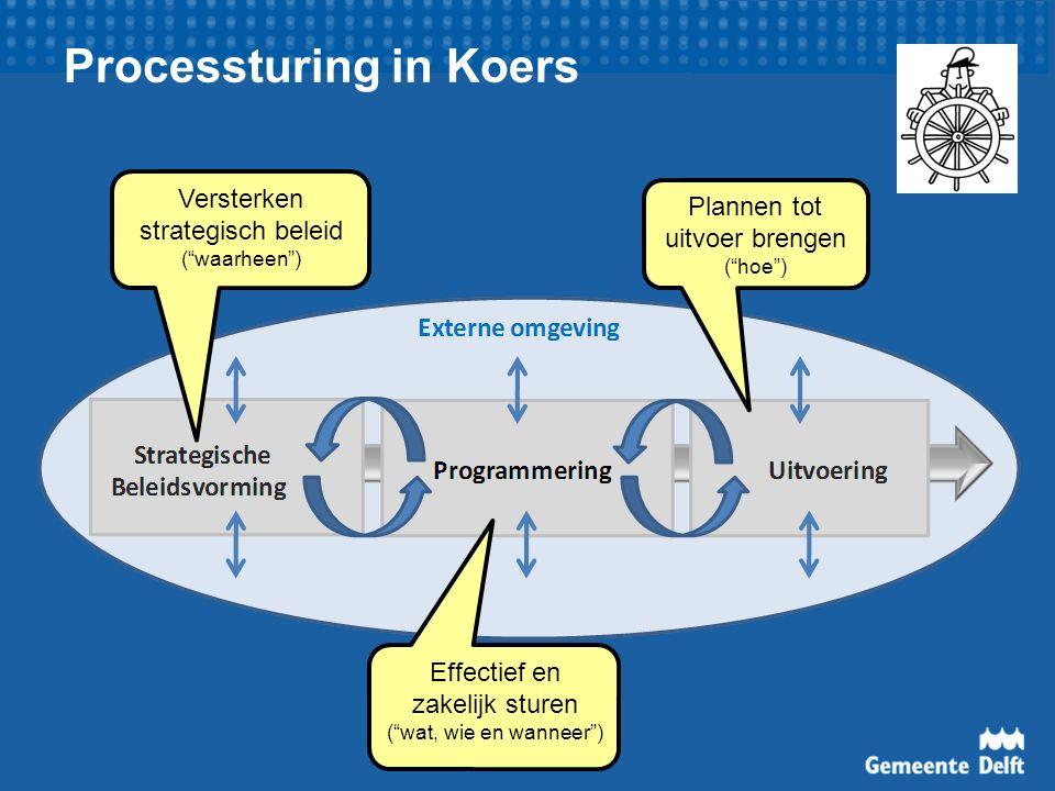 Processturing in Koers Plannen tot uitvoer brengen ( hoe ) Versterken strategisch beleid ( waarheen ) Effectief en zakelijk sturen ( wat, wie en wanneer )