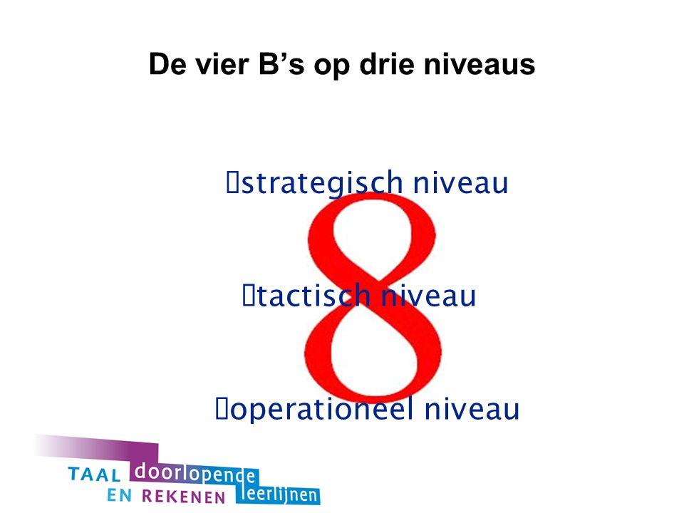 De vier B's op drie niveaus  strategisch niveau  tactisch niveau  operationeel niveau