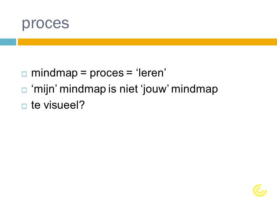 proces  mindmap = proces = 'leren'  'mijn' mindmap is niet 'jouw' mindmap  te visueel