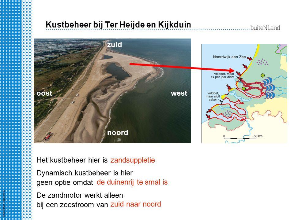 Kustbeheer bij Ter Heijde en Kijkduin Het kustbeheer hier iszandsuppletie Dynamisch kustbeheer is hier geen optie omdat de duinenrij te smal is noord