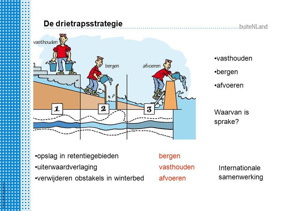 De drietrapsstrategie vasthouden bergen afvoeren Waarvan is sprake? opslag in retentiegebiedenbergen uiterwaardverlagingvasthouden verwijderen obstake