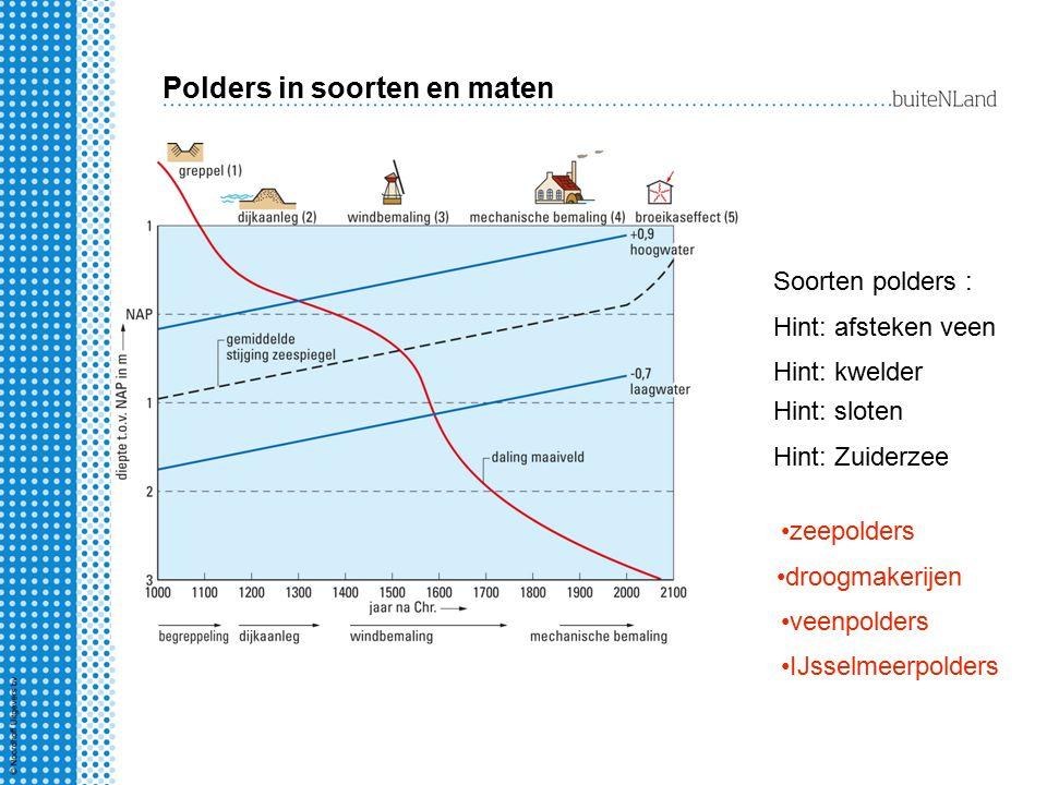 Polders in soorten en maten Soorten polders : zeepolders veenpolders droogmakerijen IJsselmeerpolders Hint: kwelder Hint: sloten Hint: afsteken veen H