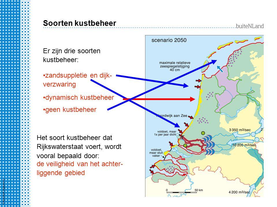 Soorten kustbeheer Er zijn drie soorten kustbeheer: zandsuppletie en dijk- verzwaring dynamisch kustbeheer geen kustbeheer Het soort kustbeheer dat Ri