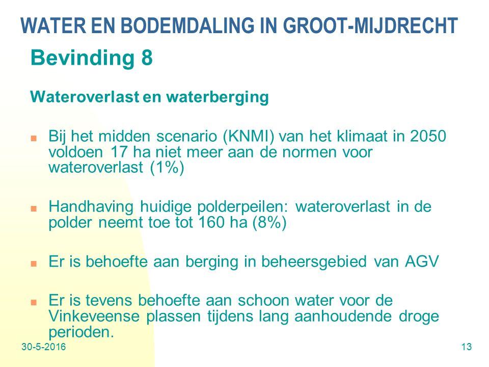 30-5-201613 WATER EN BODEMDALING IN GROOT-MIJDRECHT Bevinding 8 Wateroverlast en waterberging Bij het midden scenario (KNMI) van het klimaat in 2050 voldoen 17 ha niet meer aan de normen voor wateroverlast (1%) Handhaving huidige polderpeilen: wateroverlast in de polder neemt toe tot 160 ha (8%) Er is behoefte aan berging in beheersgebied van AGV Er is tevens behoefte aan schoon water voor de Vinkeveense plassen tijdens lang aanhoudende droge perioden.