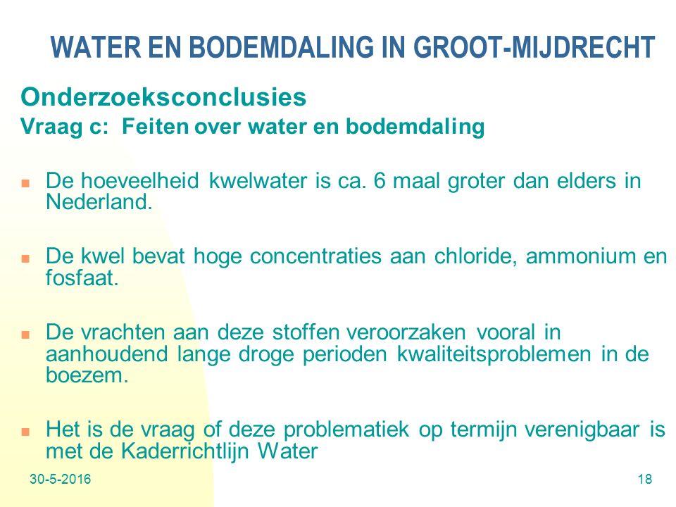 30-5-201618 WATER EN BODEMDALING IN GROOT-MIJDRECHT Onderzoeksconclusies Vraag c: Feiten over water en bodemdaling De hoeveelheid kwelwater is ca.
