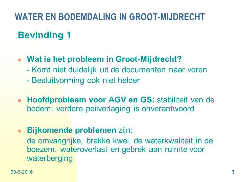 30-5-20163 WATER EN BODEMDALING IN GROOT-MIJDRECHT Bevinding 1 Wat is het probleem in Groot-Mijdrecht.