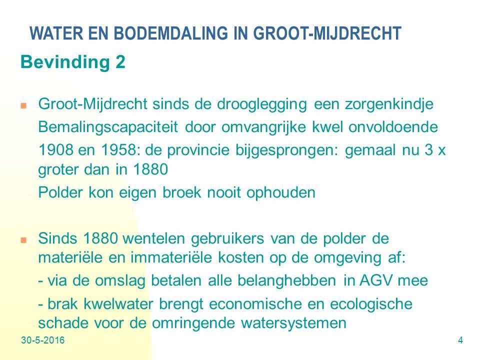 30-5-201615 WATER EN BODEMDALING IN GROOT-MIJDRECHT Bevinding 10 Het grondwatermodel waarmee de gevolgen van de strategieën zijn doorgerekend, alleen geijkt op de huidige situatie in Groot-Mijdrecht.