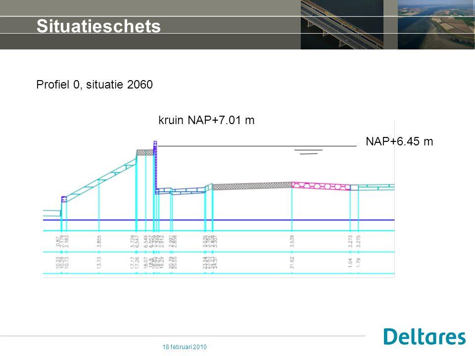 18 februari 2010 Situatieschets Profiel 0, situatie 2060 NAP+6.45 m kruin NAP+7.01 m