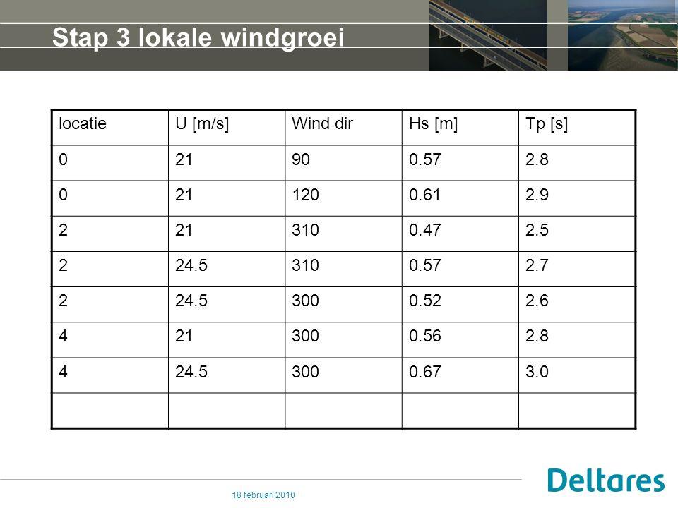 18 februari 2010 Stap 3 lokale windgroei locatieU [m/s]Wind dirHs [m]Tp [s] 021900.572.8 0211200.612.9 2213100.472.5 224.53100.572.7 224.53000.522.6 4213000.562.8 424.53000.673.0