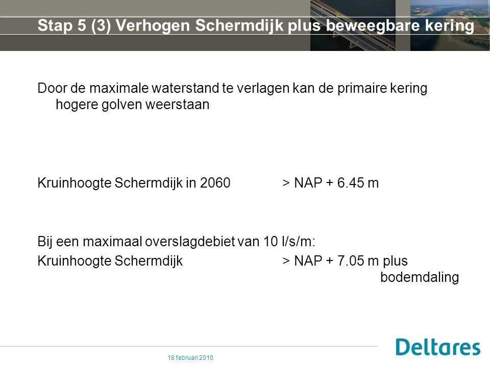 18 februari 2010 Conclusie Door de Schermdijk aan te passen kan de primaire kering bij Delfzijl ook in 2060 voldoende veiligheid bieden.