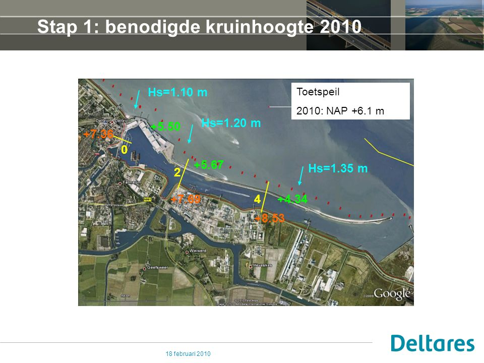 18 februari 2010 Stap 1: benodigde kruinhoogte 2010 Toetspeil 2010: NAP +6.1 m Hs=1.35 m Hs=1.10 m Hs=1.20 m +5.67 +4.34 +5.50 +8.53 +7.69 +7.36 0 2 4 TP=6.1; Hs=1.35 -> 8.3 TP=6.1; Hs=1.00 -> 7.6 TP=6.1; Hs=1.35 -> 7.9 TP=6.0; Hs=1.10 -> 9.5 TP=6.0; Hs=0.75 -> 7.4 TP=6.0; β=70; Hs=1.1 -> 7.4