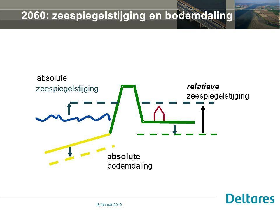 18 februari 2010 2060: zeespiegelstijging en bodemdaling zeespiegelstijging absolute bodemdaling zeespiegelstijging relatieve zeespiegelstijging absolute