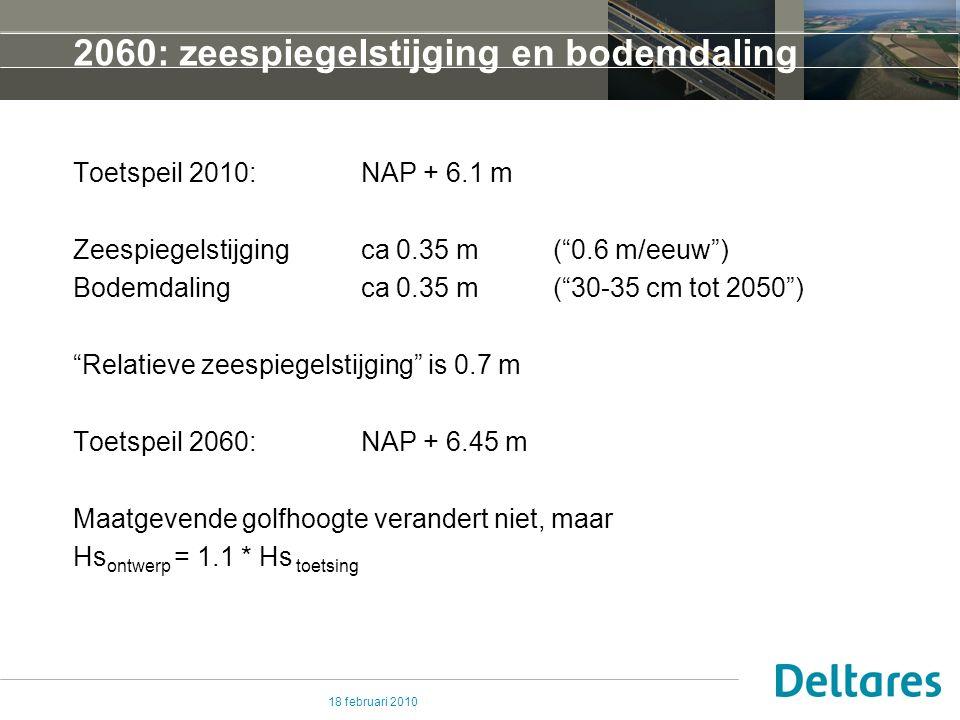 18 februari 2010 Stap 2: benodigde kruinhoogte 2060 Toetspeil 2060: NAP +6.45 m Bodemdaling 2060: 0.35 m Hs=1.49 m Hs=1.21 m Hs=1.32 m +5.32 +3.99 +5.15 +8.18 +7.34 +7.01 0 2 4 TP=6.45; Hs=0.51 -> 7.3 TP=6.45; Hs=1.24 -> 8.2 TP=6.35; Hs=0.42 -> 7.0 TP=6.35; β=45; Hs=0.46 -> 7.0
