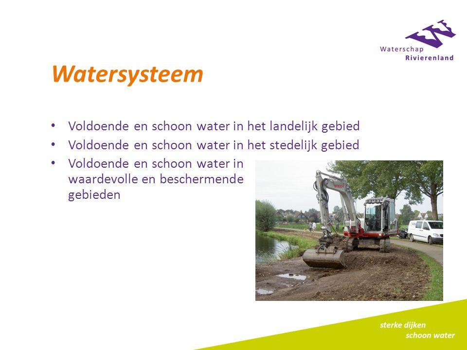 Watersysteem Voldoende en schoon water in het landelijk gebied Voldoende en schoon water in het stedelijk gebied Voldoende en schoon water in waardevolle en beschermende gebieden