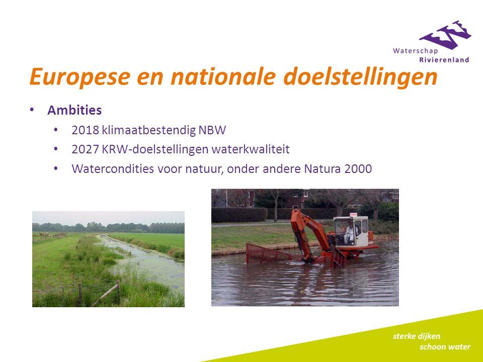 Europese en nationale doelstellingen Ambities 2018 klimaatbestendig NBW 2027 KRW-doelstellingen waterkwaliteit Watercondities voor natuur, onder andere Natura 2000