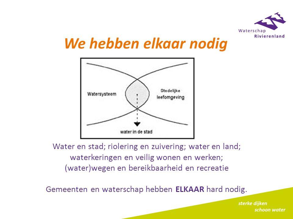 We hebben elkaar nodig Water en stad; riolering en zuivering; water en land; waterkeringen en veilig wonen en werken; (water)wegen en bereikbaarheid en recreatie Gemeenten en waterschap hebben ELKAAR hard nodig.