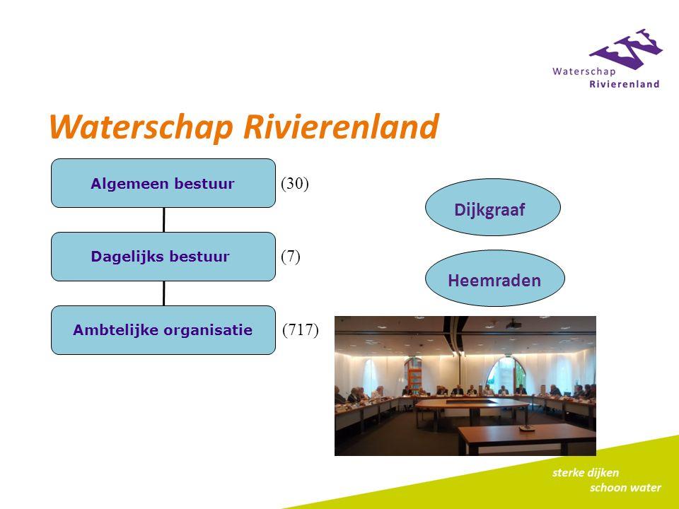 Algemeen bestuur Dagelijks bestuur Ambtelijke organisatie Waterschap Rivierenland (30) (7) (717) Heemraden Dijkgraaf