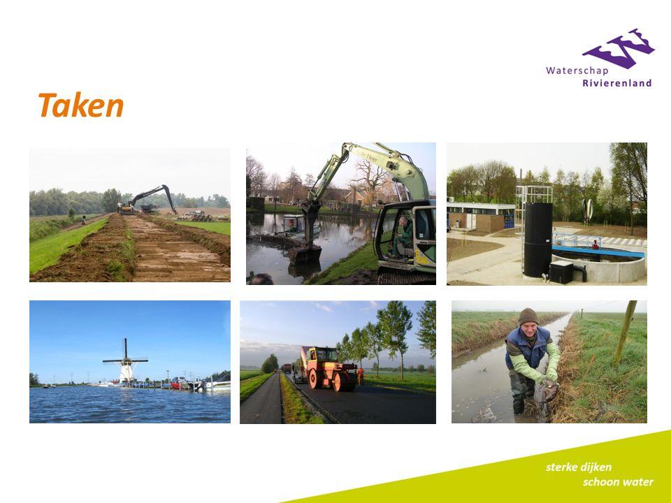 Waterveiligheid Primaire keringen langs de rivieren Regionale keringen, zoals boezemkades en langs de Linge Innovatie is een speerpunt Voorliggende waterkering polder Nieuwland