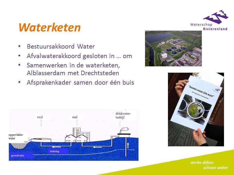 Vaarwegbeheer Openbare vaarwegen Niet aanwezig binnen Alblasserdam Niet-openbare vaarwegen Alblas Ambitie Faciliteren van het vaarweg- beheer