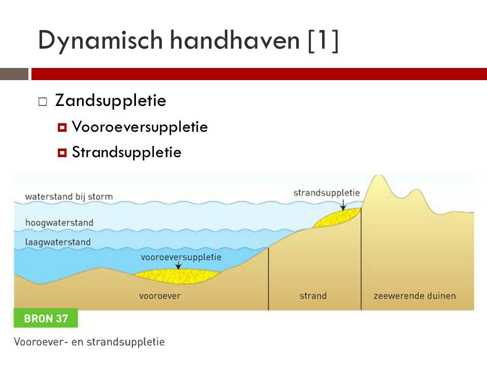 Dynamisch handhaven [1]  Zandsuppletie  Vooroeversuppletie  Strandsuppletie