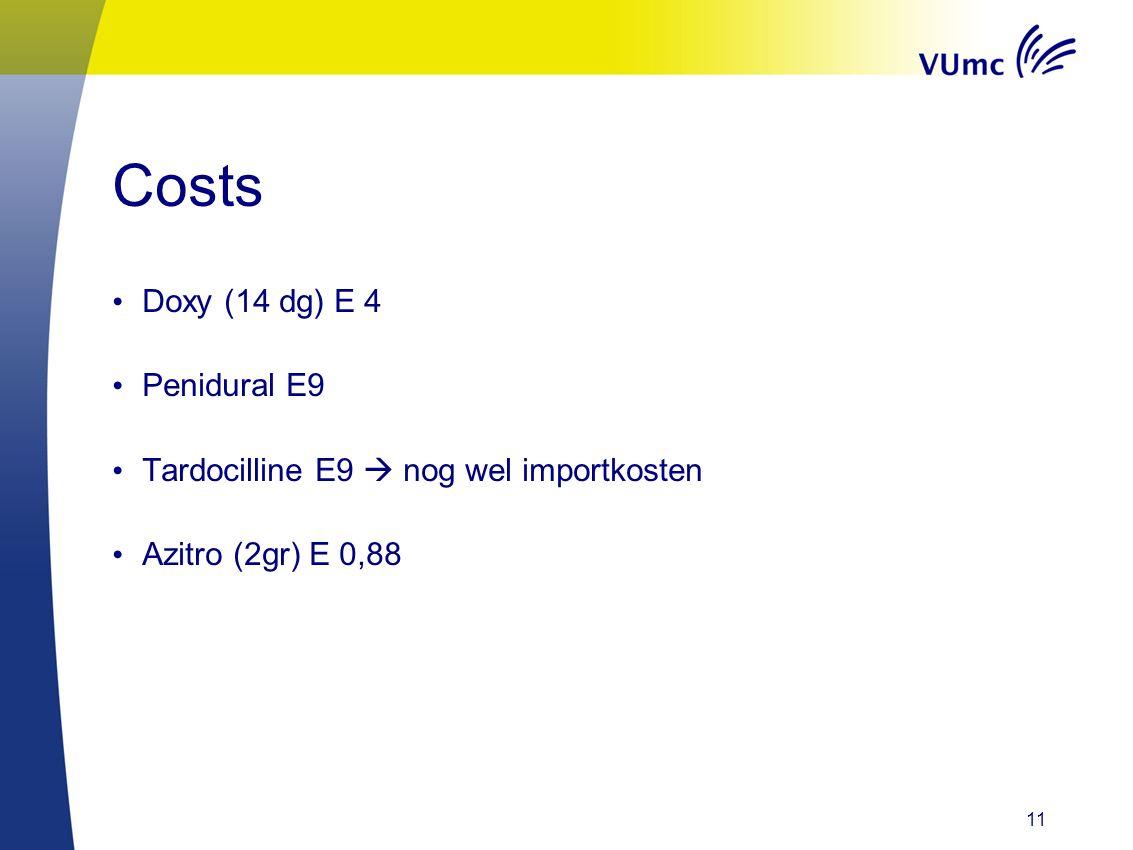 Costs Doxy (14 dg) E 4 Penidural E9 Tardocilline E9  nog wel importkosten Azitro (2gr) E 0,88 11