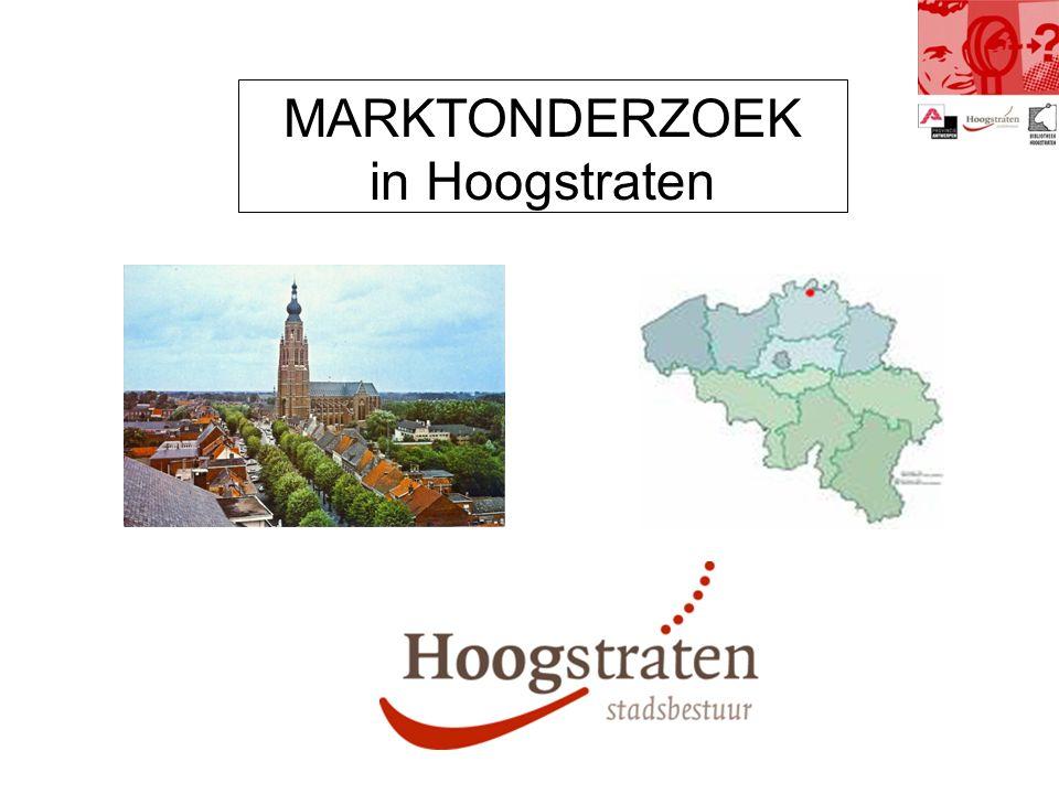 3 Marktonderzoek in Hoogstraten: ICB is de aanleiding Marktinput is deel van input Voor Integraal CollectieBeheer