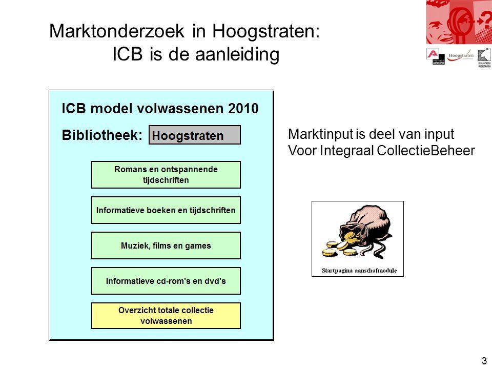 4 Marktonderzoek in Hoogstraten: de motieven Wat wil de bezoeker hier aantreffen?