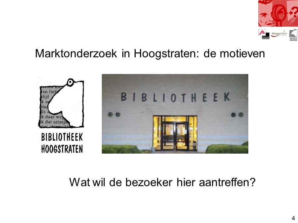 5 Marktonderzoek in Hoogstraten: de motieven Wat de inwoners van Hoogstraten willen.