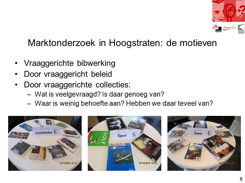 6 Marktonderzoek in Hoogstraten: de motieven Vraaggerichte bibwerking Door vraaggericht beleid Door vraaggerichte collecties: –Wat is veelgevraagd.