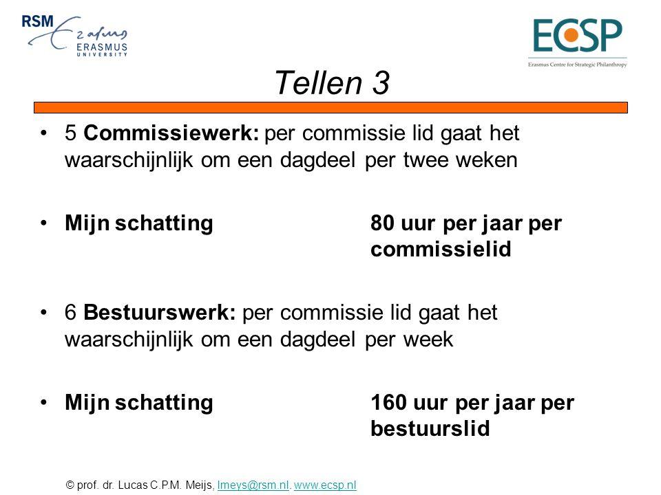 © prof. dr. Lucas C.P.M. Meijs, lmeys@rsm.nl. www.ecsp.nllmeys@rsm.nlwww.ecsp.nl Tellen 3 5 Commissiewerk: per commissie lid gaat het waarschijnlijk o