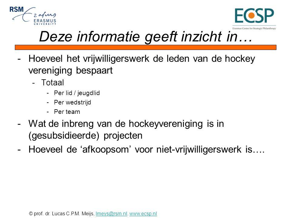 © prof. dr. Lucas C.P.M. Meijs, lmeys@rsm.nl. www.ecsp.nllmeys@rsm.nlwww.ecsp.nl Deze informatie geeft inzicht in… -Hoeveel het vrijwilligerswerk de l