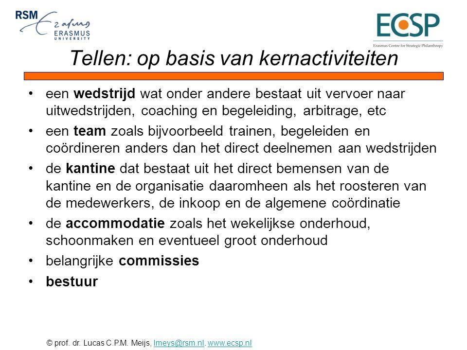 © prof. dr. Lucas C.P.M. Meijs, lmeys@rsm.nl. www.ecsp.nllmeys@rsm.nlwww.ecsp.nl Tellen: op basis van kernactiviteiten een wedstrijd wat onder andere