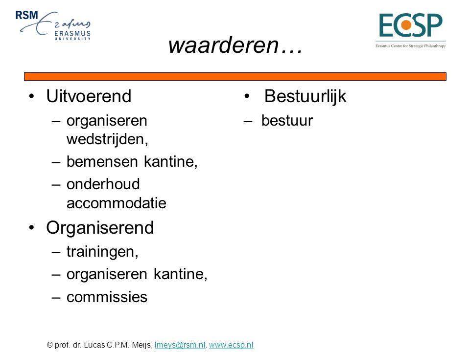 © prof. dr. Lucas C.P.M. Meijs, lmeys@rsm.nl. www.ecsp.nllmeys@rsm.nlwww.ecsp.nl waarderen… Uitvoerend –organiseren wedstrijden, –bemensen kantine, –o