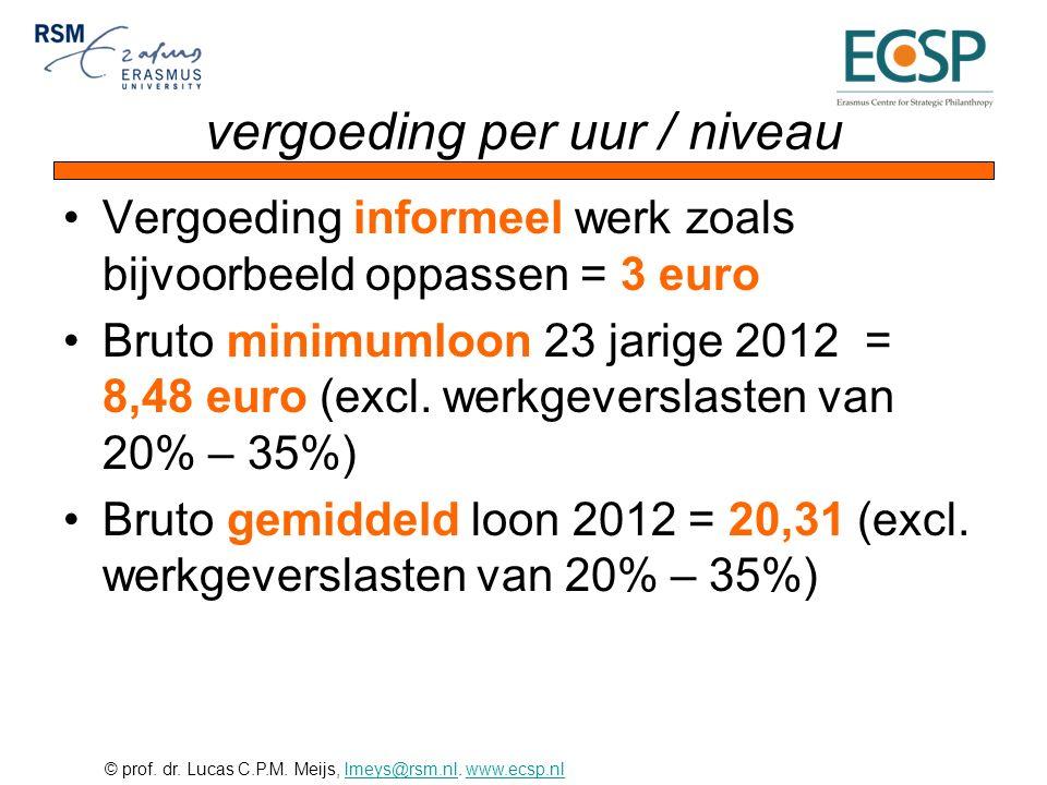 © prof. dr. Lucas C.P.M. Meijs, lmeys@rsm.nl. www.ecsp.nllmeys@rsm.nlwww.ecsp.nl vergoeding per uur / niveau Vergoeding informeel werk zoals bijvoorbe