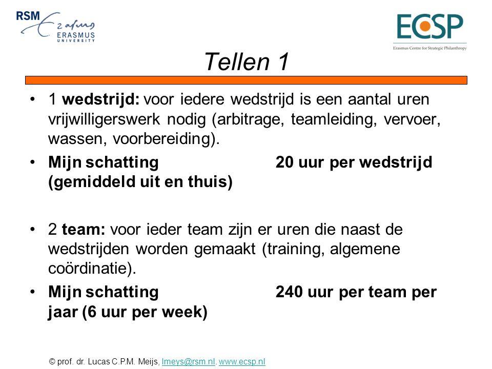 © prof. dr. Lucas C.P.M. Meijs, lmeys@rsm.nl. www.ecsp.nllmeys@rsm.nlwww.ecsp.nl Tellen 1 1 wedstrijd: voor iedere wedstrijd is een aantal uren vrijwi
