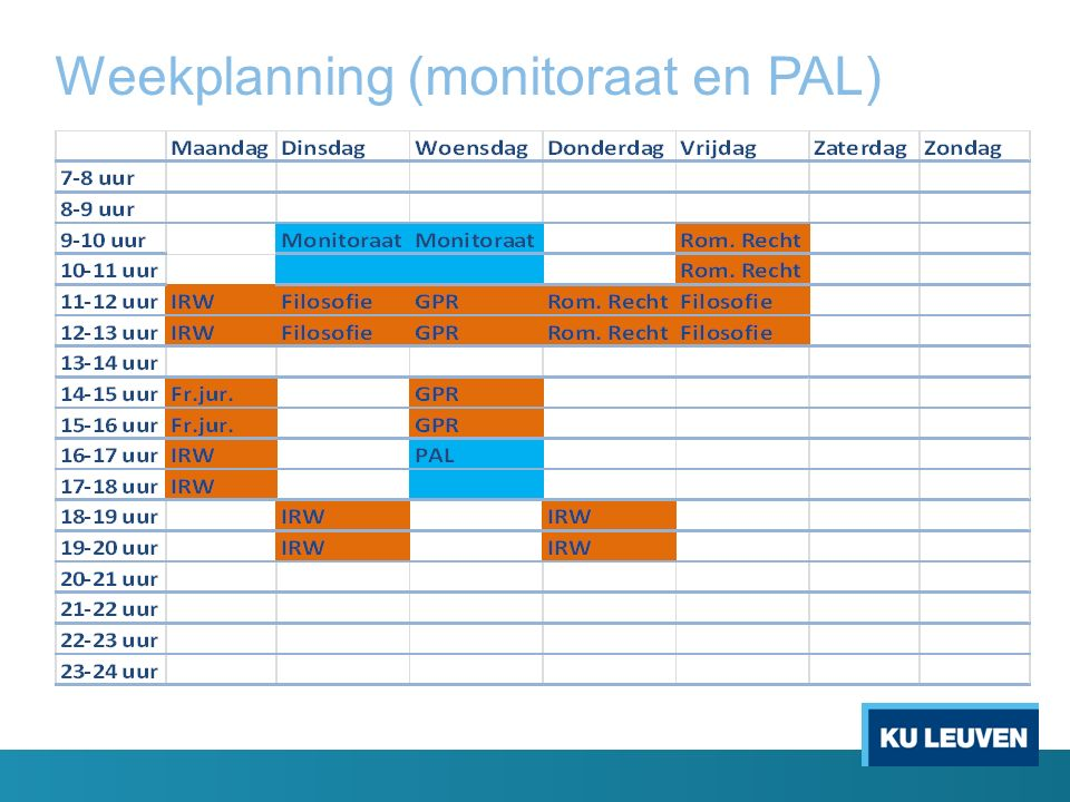 Weekplanning (monitoraat en PAL)
