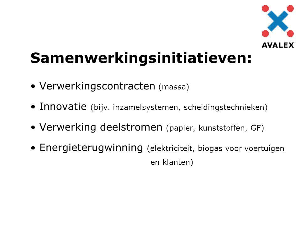Samenwerkingsinitiatieven: Verwerkingscontracten (massa) Innovatie (bijv. inzamelsystemen, scheidingstechnieken) Verwerking deelstromen (papier, kunst