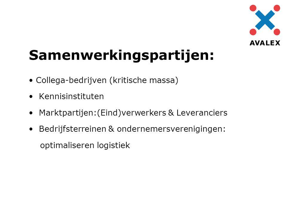 Samenwerkingspartijen: Collega-bedrijven (kritische massa) Kennisinstituten Marktpartijen:(Eind)verwerkers & Leveranciers Bedrijfsterreinen & ondernem