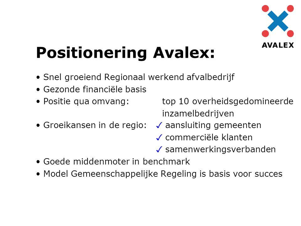 Positionering Avalex: Snel groeiend Regionaal werkend afvalbedrijf Gezonde financiële basis Positie qua omvang: top 10 overheidsgedomineerde inzamelbe