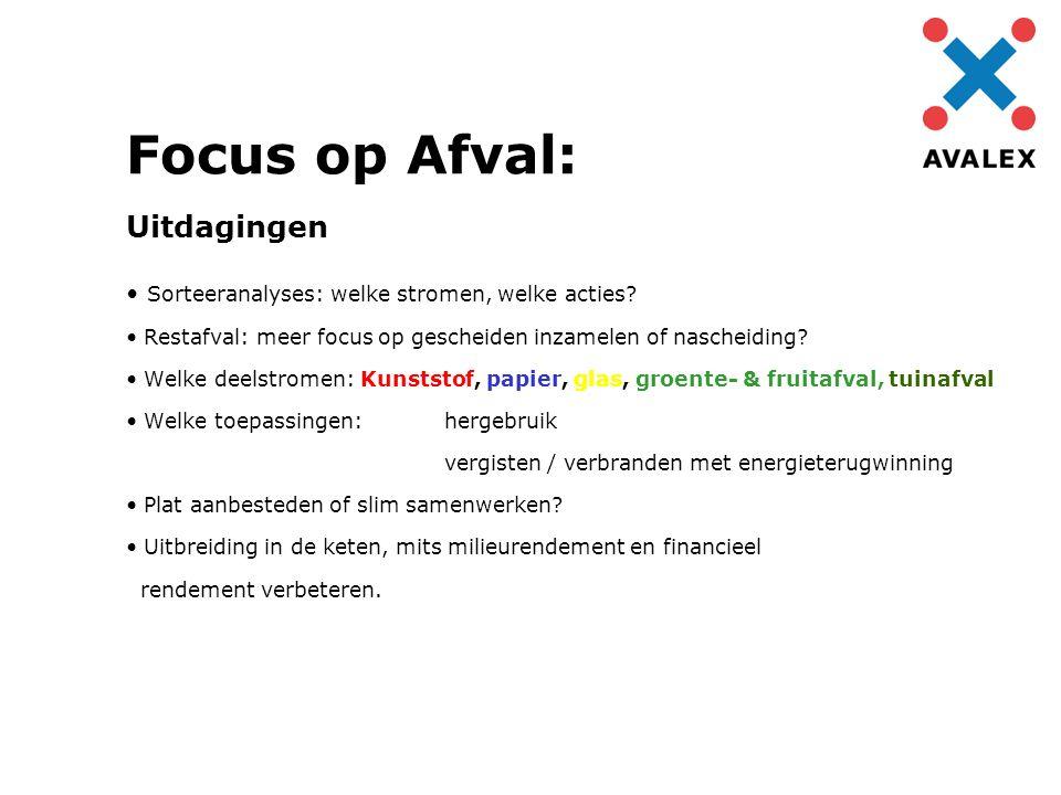 Focus op Afval: Uitdagingen Sorteeranalyses: welke stromen, welke acties? Restafval: meer focus op gescheiden inzamelen of nascheiding? Welke deelstro