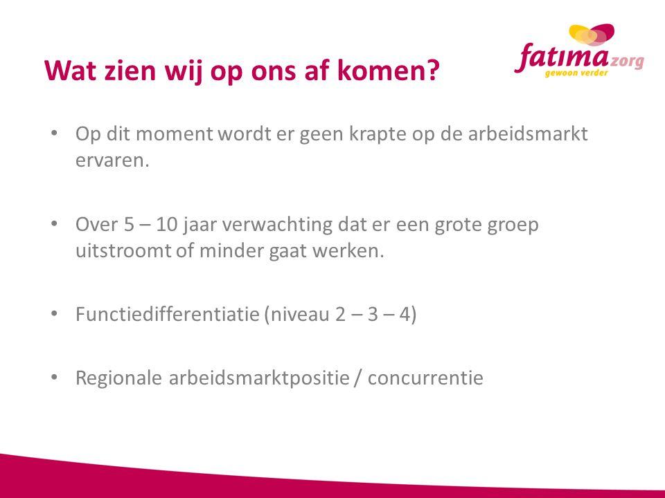Discussie Herkent u de dilemma's (of het beeld?) rond strategisch arbeidsmarktbeleid zoals Fatima zorg deze heeft geschetst.