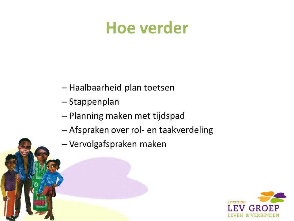 Hoe verder – Haalbaarheid plan toetsen – Stappenplan – Planning maken met tijdspad – Afspraken over rol- en taakverdeling – Vervolgafspraken maken